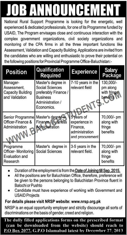 Balochistan Jobs- NRSP