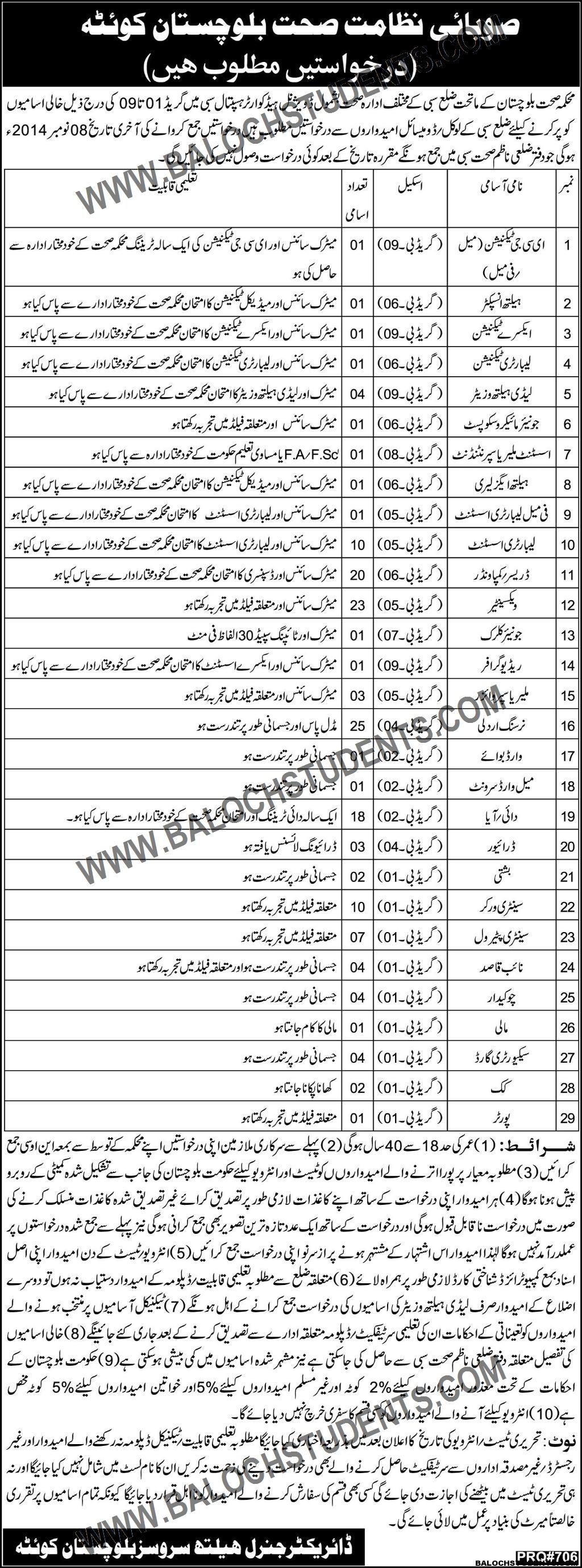 Balochistan Health Jobs Ad2
