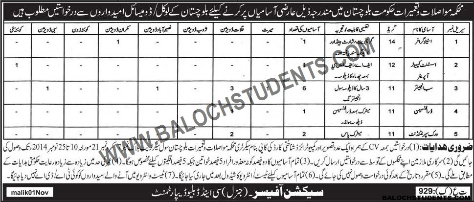 B & R Balochistan Jobs