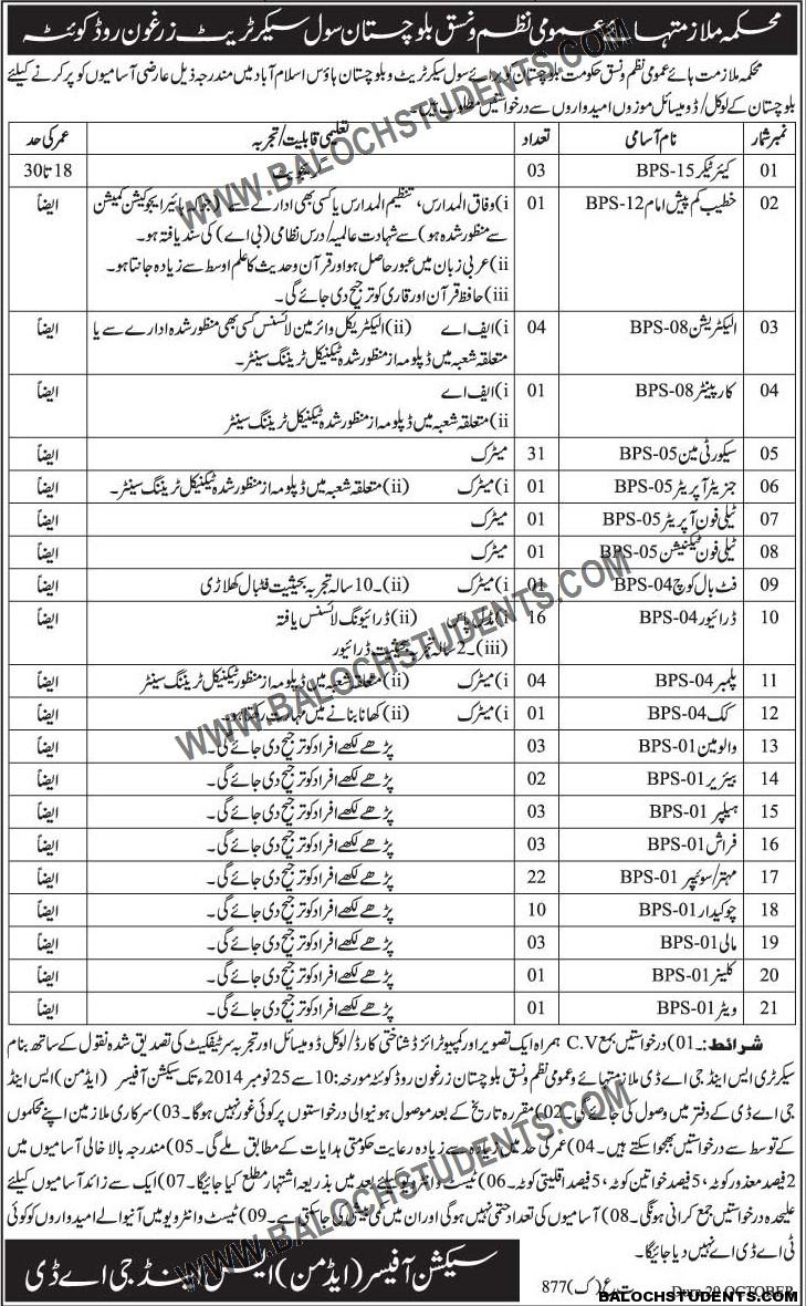Balochistan Jobs 6