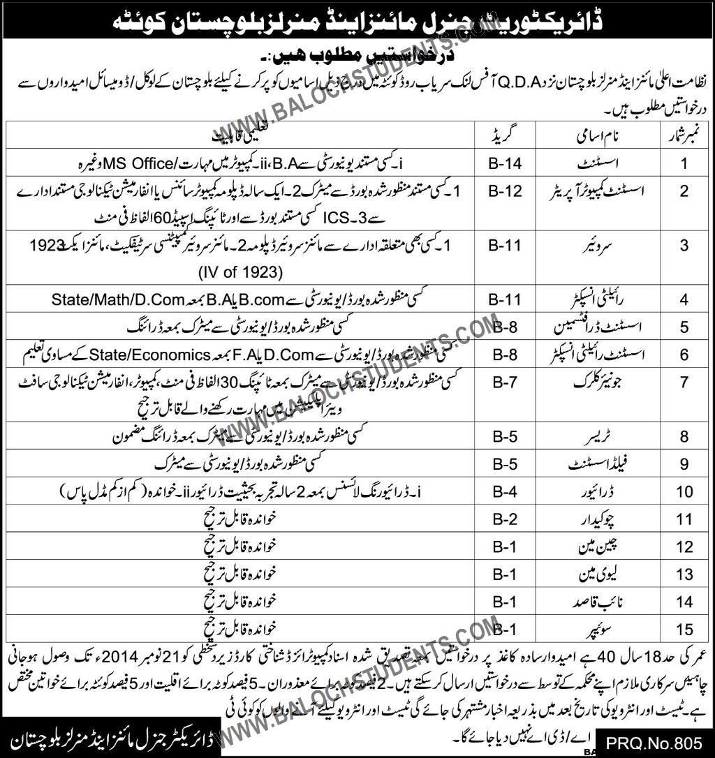 Balochistan Mines and Minerals Department Jobs
