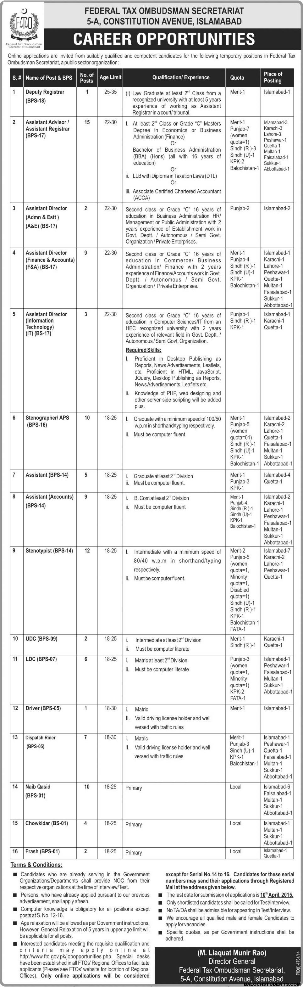 Federal Tax Balochistan Jobs