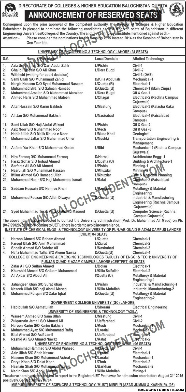 Result Announced- Bachelors of Engineering in Different Universities of the Country (Reserved Seats) (1)